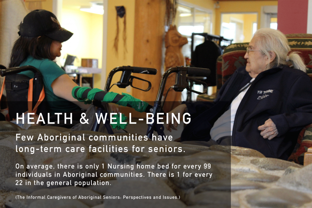 3-Health-&-Well-Being