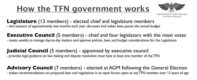 TFN Sidebar - Govt Bullet Points